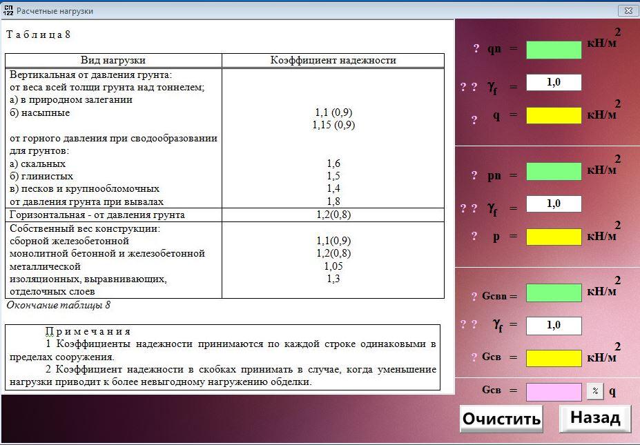 СП 20.13330.2011 Нагрузки и воздействия
