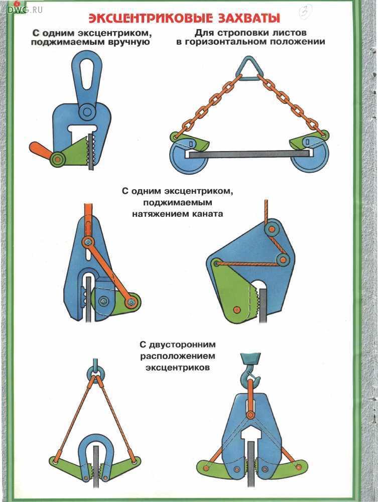скачать бесплатно иллюстрированное пособие стропальщика pdf