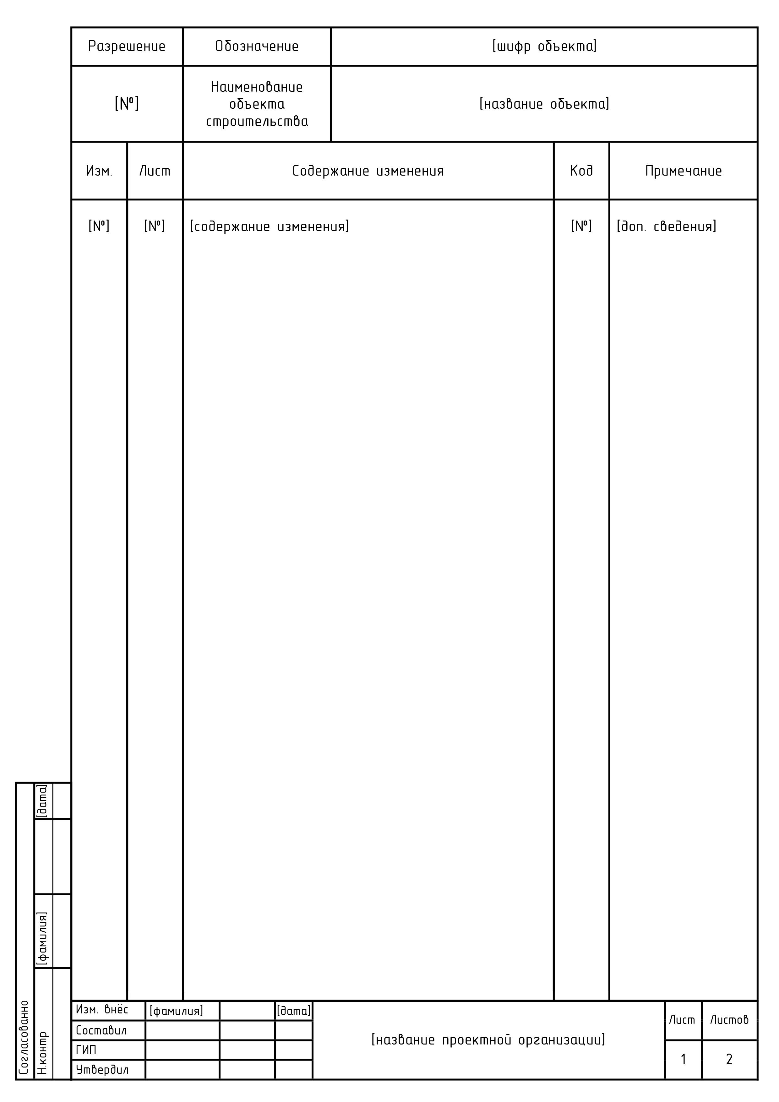 Разрешение на внесение изменений бланк скачать