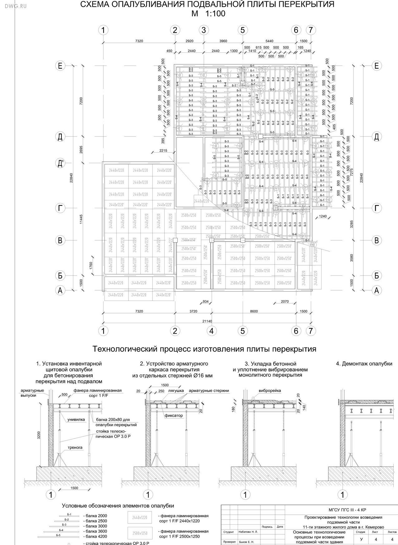 Курсовой проект по ТСП №