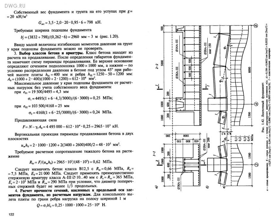 Примеры расчета железобетонных конструкций железобетонные трубы для колодцев